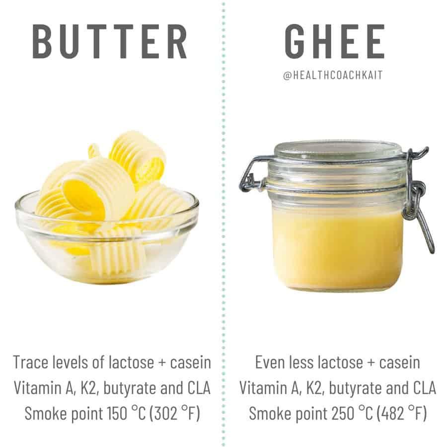 Butter or Ghee